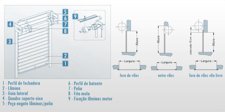 slidebannergradesenrolar111